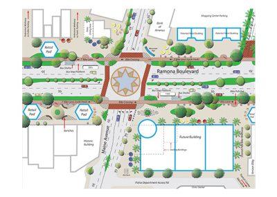 Non Motorized Active Transportation PlanCity of Baldwin Park, CA