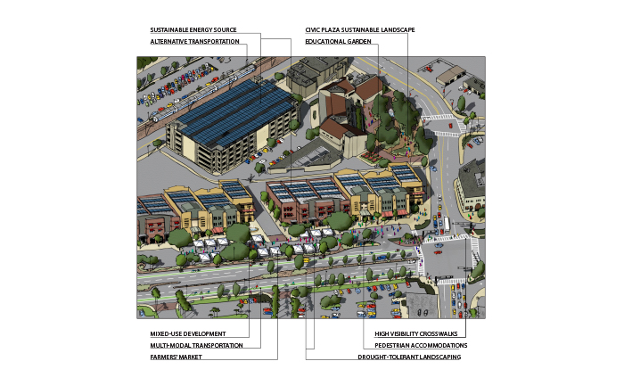 Health and Sustainability ElementCity of Baldwin Park, CA